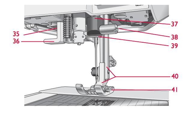 Sewing Machine Needle Area. https://www.itchinforsomestitchin.com