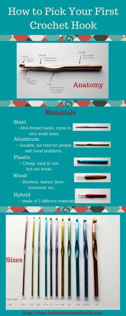 Crochet Hooks Infographic. https://www.itchinforsomestitchin.com