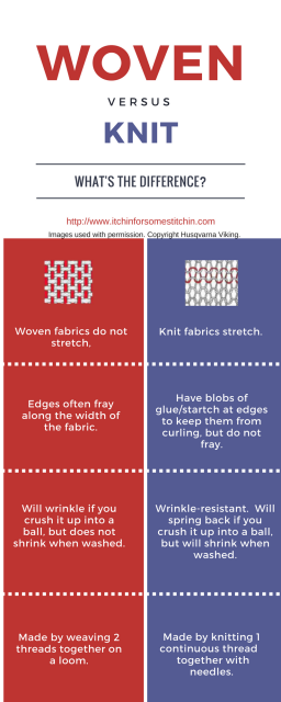Woven versus Knit_ What's the Difference? Infographic. https://www.itchinforsomestitchin.com